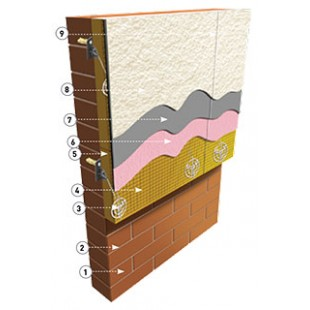 Система фасадная теплоизоляционная композиционная (сфтк) с шарнирным креплением утеплителя